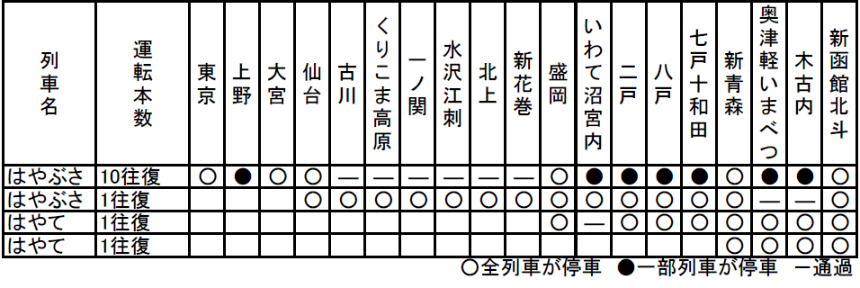 20160113_table02.png